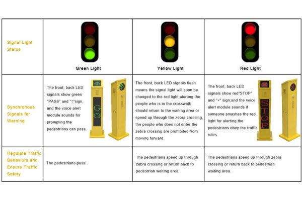 Solution-light control area-intelligent pedestrian system law new