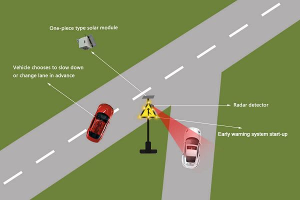 Solution-set vehicle intersection warning system new