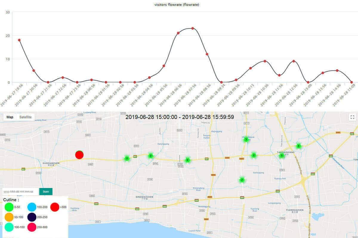 ELLUMIN Cloud-Data Reporting-new4
